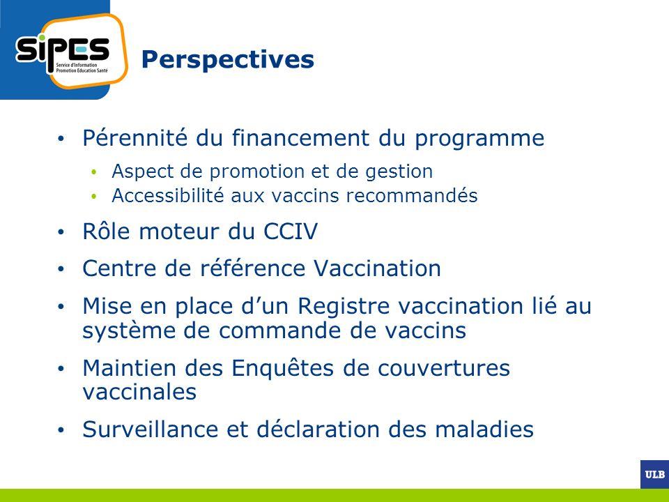 Perspectives Pérennité du financement du programme Aspect de promotion et de gestion Accessibilité aux vaccins recommandés Rôle moteur du CCIV Centre
