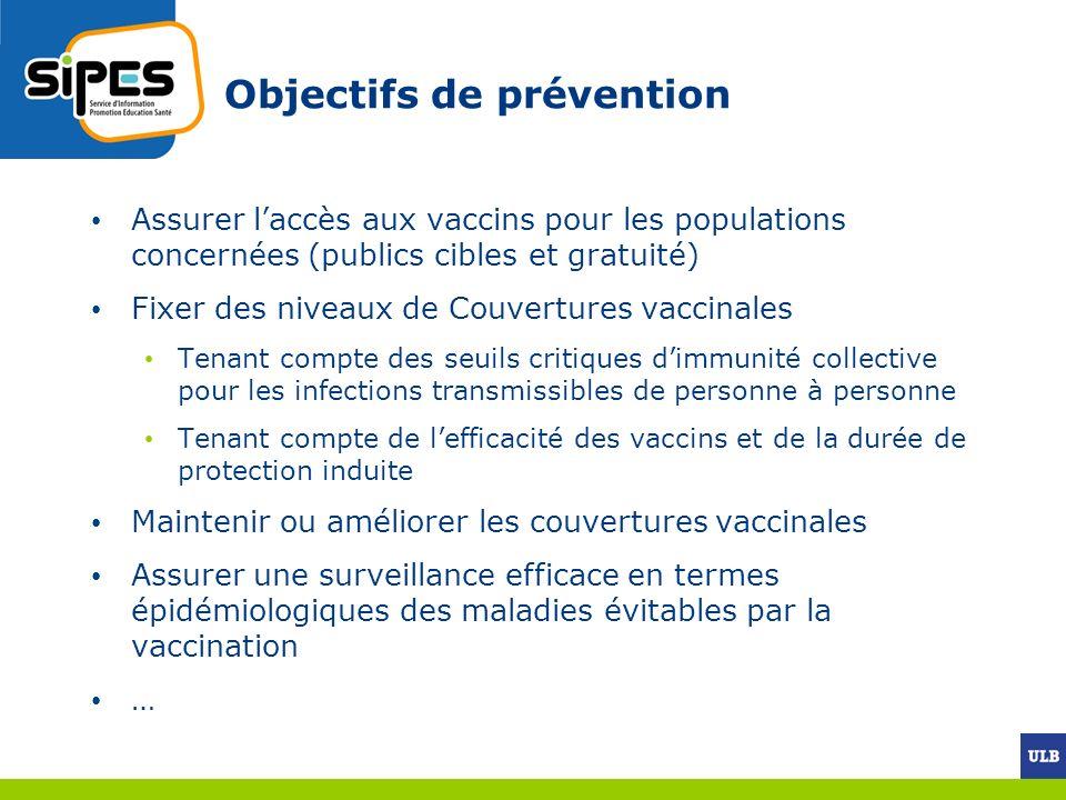 Objectifs de prévention Assurer laccès aux vaccins pour les populations concernées (publics cibles et gratuité) Fixer des niveaux de Couvertures vacci