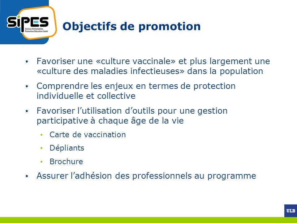 Objectifs de promotion Favoriser une «culture vaccinale» et plus largement une «culture des maladies infectieuses» dans la population Comprendre les e