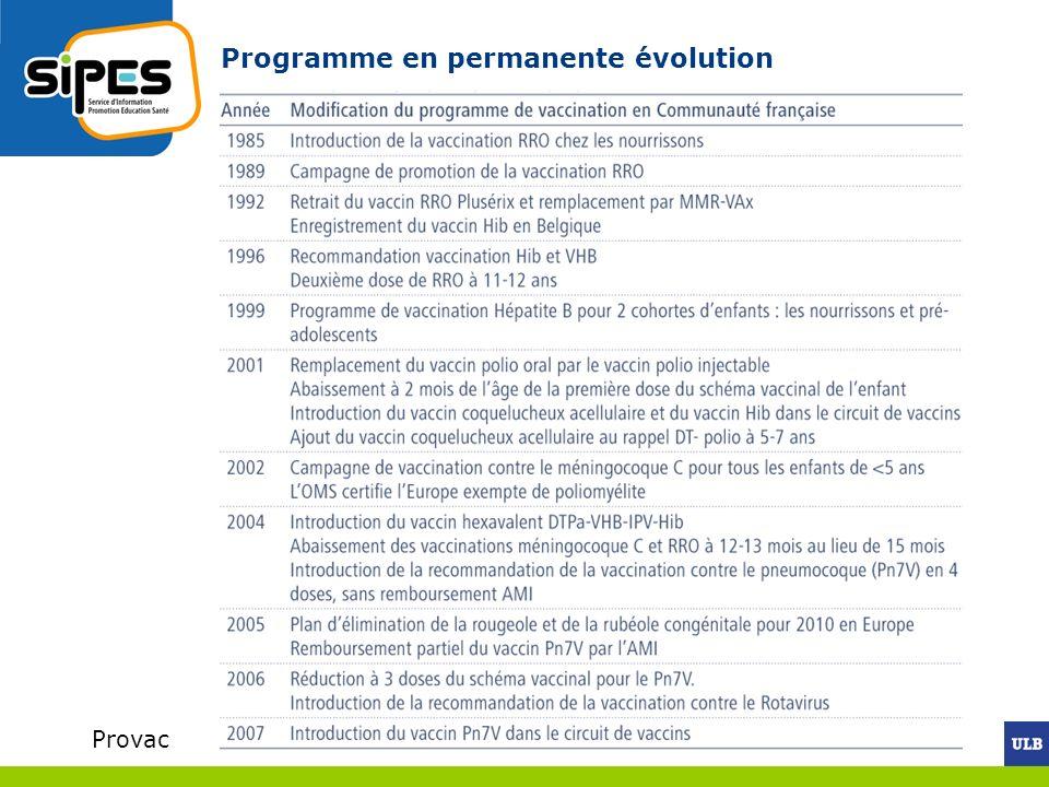 Programme en permanente évolution Provac