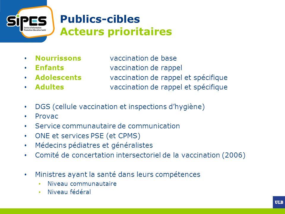 Publics-cibles Acteurs prioritaires Nourrissonsvaccination de base Enfants vaccination de rappel Adolescentsvaccination de rappel et spécifique Adulte