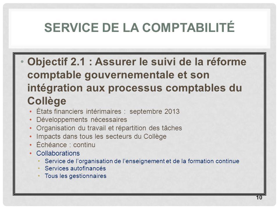 SERVICE DE LA COMPTABILITÉ Objectif 2.1 : Assurer le suivi de la réforme comptable gouvernementale et son intégration aux processus comptables du Coll