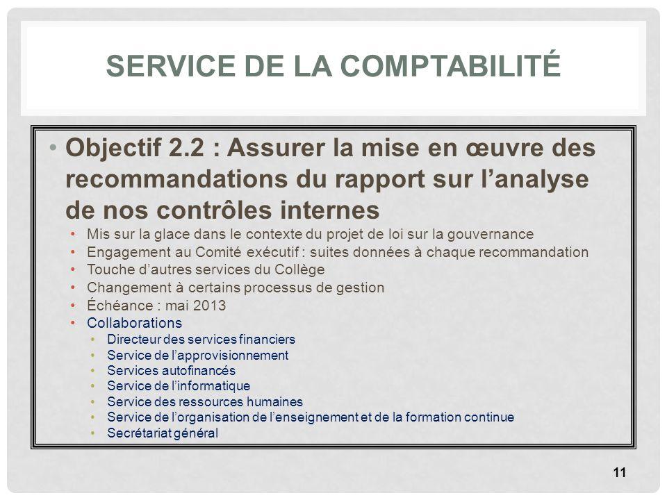 SERVICE DE LA COMPTABILITÉ Objectif 2.2 : Assurer la mise en œuvre des recommandations du rapport sur lanalyse de nos contrôles internes Mis sur la gl
