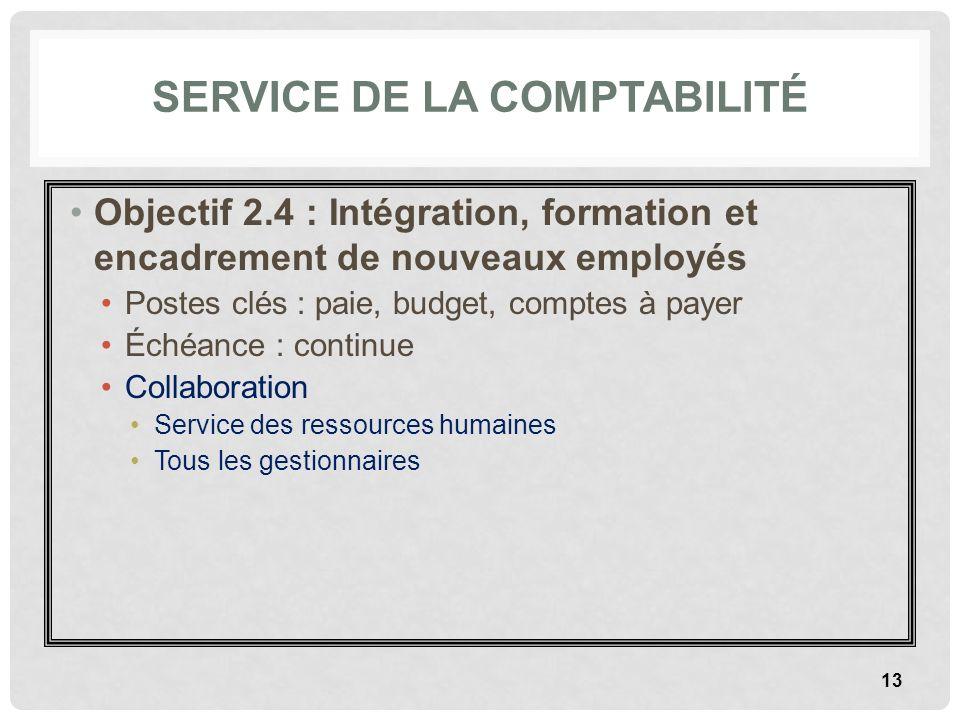 SERVICE DE LA COMPTABILITÉ Objectif 2.4 : Intégration, formation et encadrement de nouveaux employés Postes clés : paie, budget, comptes à payer Échéa