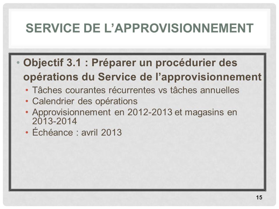 SERVICE DE LAPPROVISIONNEMENT Objectif 3.1 : Préparer un procédurier des opérations du Service de lapprovisionnement Tâches courantes récurrentes vs t