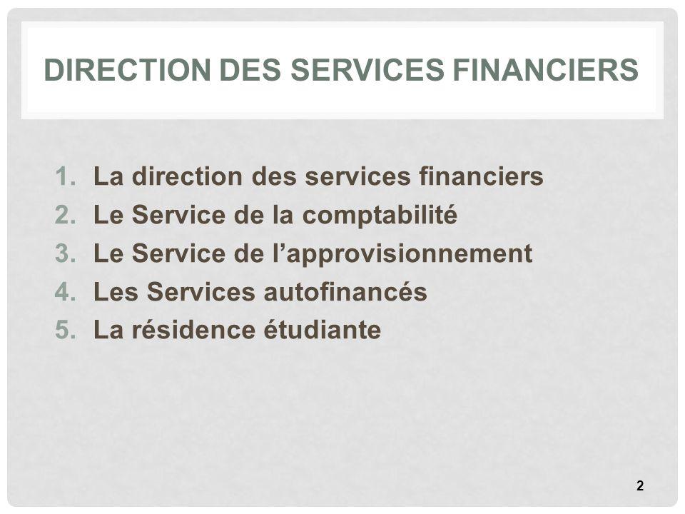 DIRECTION DES SERVICES FINANCIERS 1.La direction des services financiers 2.Le Service de la comptabilité 3.Le Service de lapprovisionnement 4.Les Serv