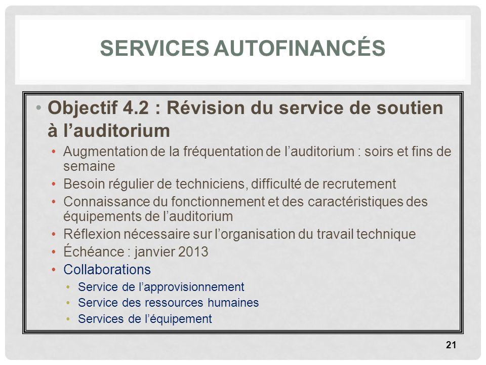 SERVICES AUTOFINANCÉS Objectif 4.2 : Révision du service de soutien à lauditorium Augmentation de la fréquentation de lauditorium : soirs et fins de s