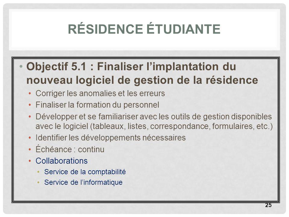 RÉSIDENCE ÉTUDIANTE Objectif 5.1 : Finaliser limplantation du nouveau logiciel de gestion de la résidence Corriger les anomalies et les erreurs Finali