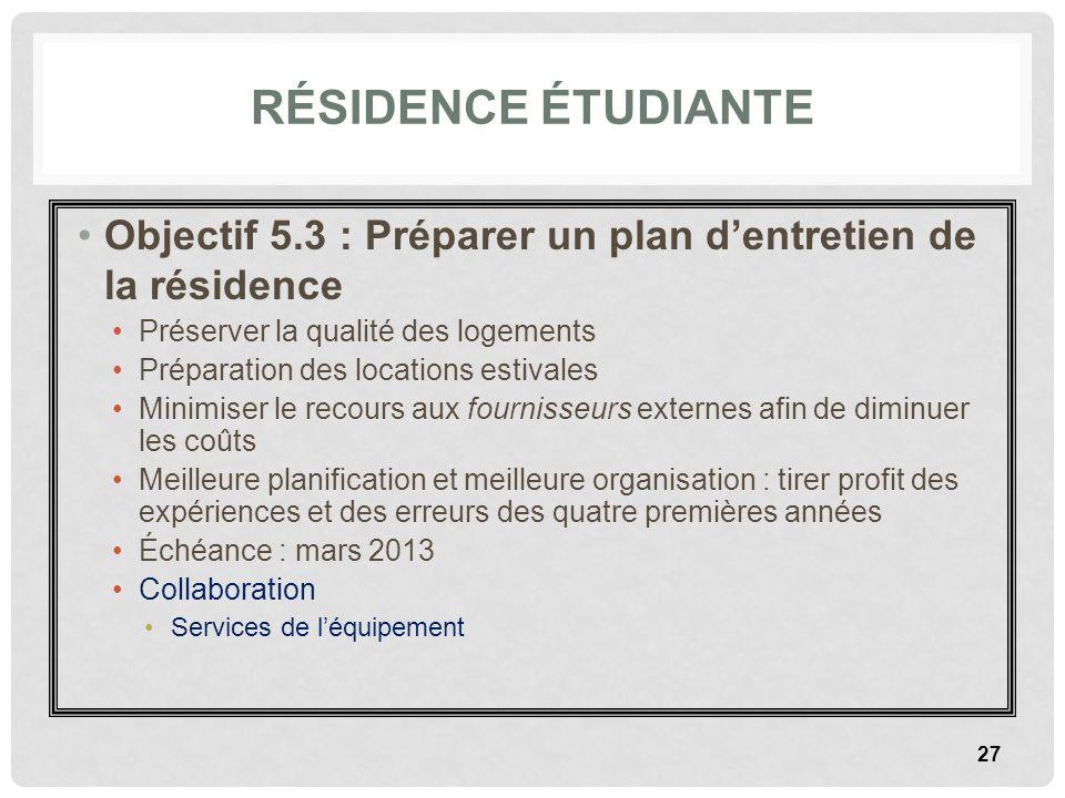 RÉSIDENCE ÉTUDIANTE Objectif 5.3 : Préparer un plan dentretien de la résidence Préserver la qualité des logements Préparation des locations estivales