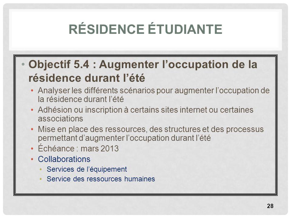 RÉSIDENCE ÉTUDIANTE Objectif 5.4 : Augmenter loccupation de la résidence durant lété Analyser les différents scénarios pour augmenter loccupation de l