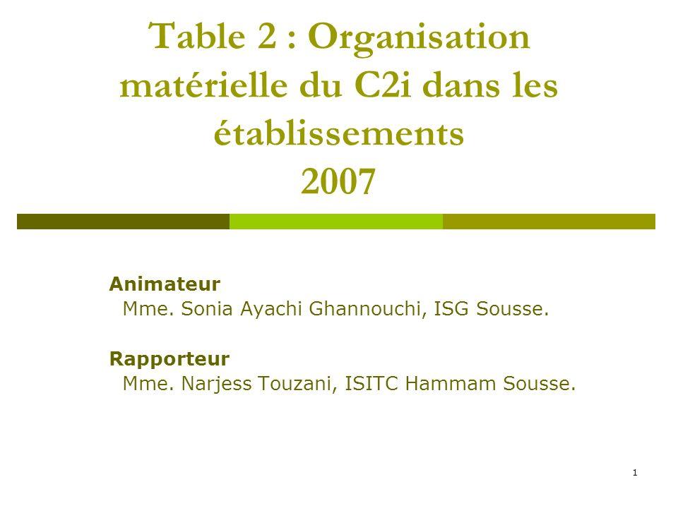 1 Table 2 : Organisation matérielle du C2i dans les établissements 2007 Animateur Mme. Sonia Ayachi Ghannouchi, ISG Sousse. Rapporteur Mme. Narjess To