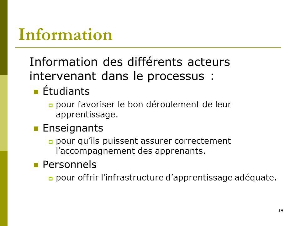 14 Information Information des différents acteurs intervenant dans le processus : Étudiants pour favoriser le bon déroulement de leur apprentissage. E
