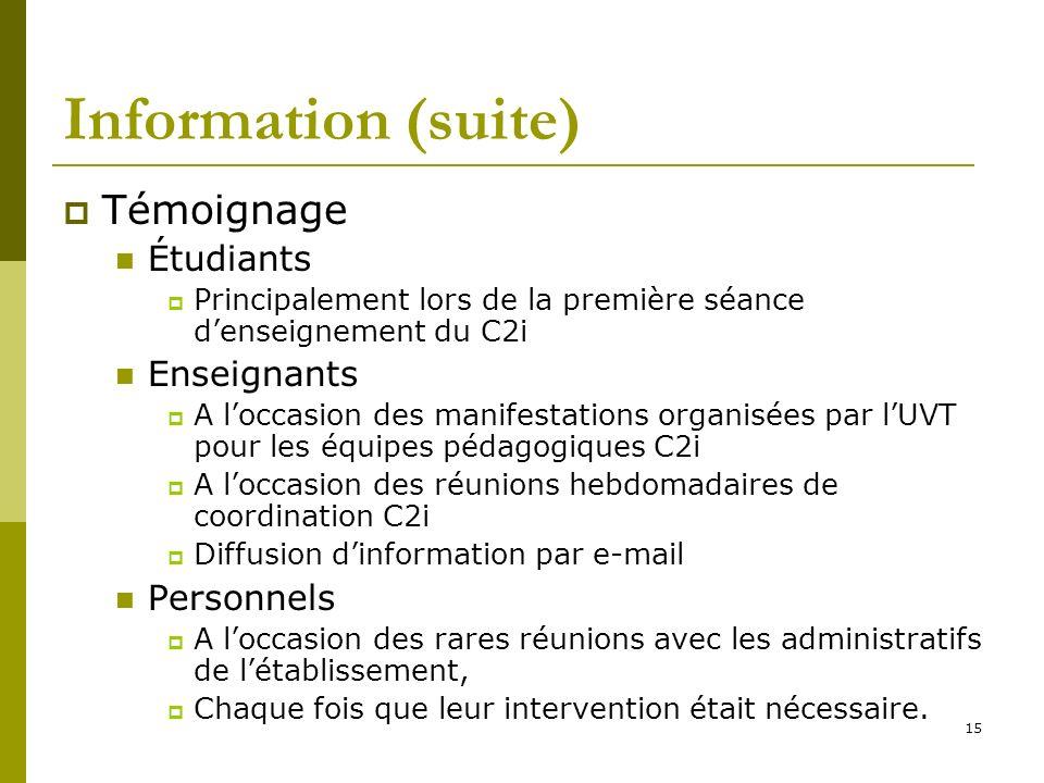 15 Information (suite) Témoignage Étudiants Principalement lors de la première séance denseignement du C2i Enseignants A loccasion des manifestations