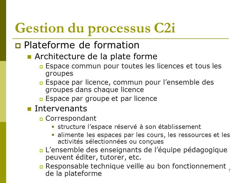 7 Gestion du processus C2i Plateforme de formation Architecture de la plate forme Espace commun pour toutes les licences et tous les groupes Espace pa
