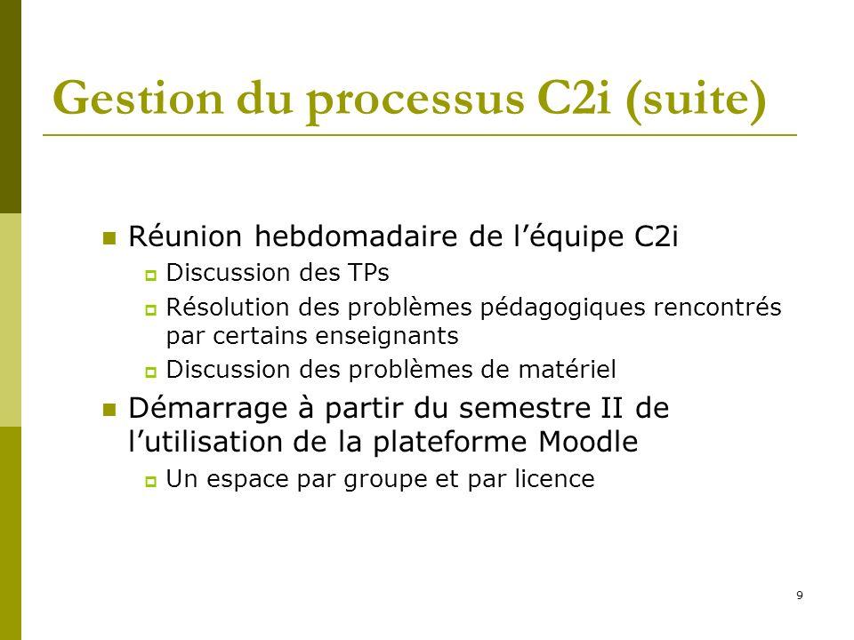 9 Gestion du processus C2i (suite) Réunion hebdomadaire de léquipe C2i Discussion des TPs Résolution des problèmes pédagogiques rencontrés par certain