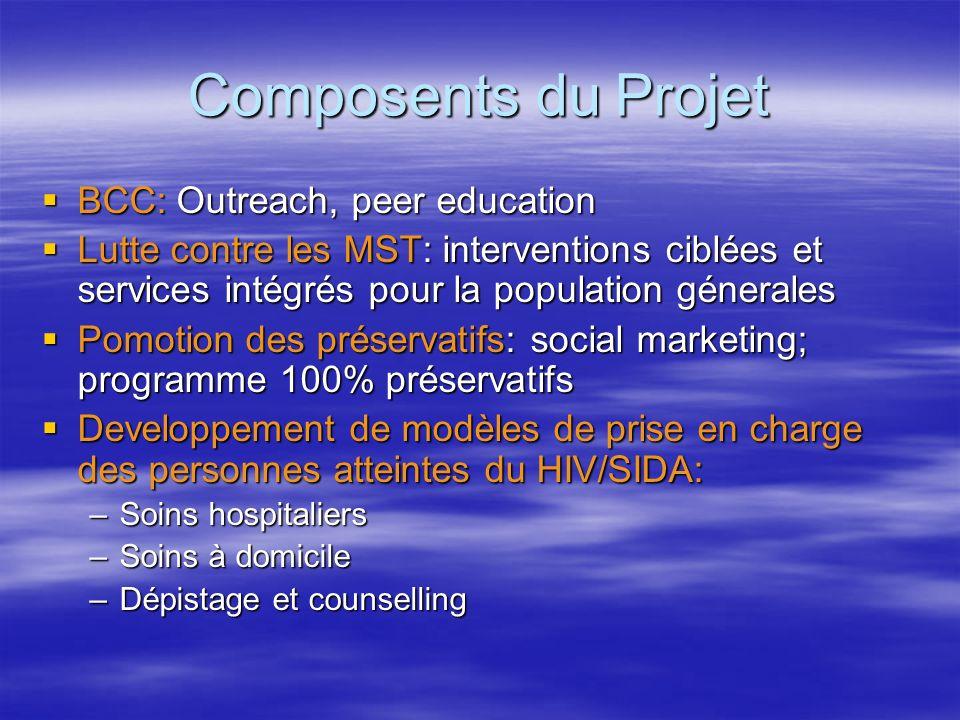 Composents du Projet BCC: Outreach, peer education BCC: Outreach, peer education Lutte contre les MST: interventions ciblées et services intégrés pour