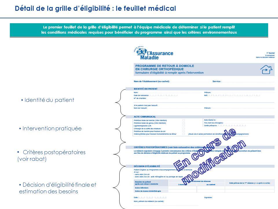 14 DDGOS / DDO Réunion Généralisation PRADO Orthopédie 21 octobre 2013 Identité du patient Détail de la grille déligibilité : le feuillet médical Inte
