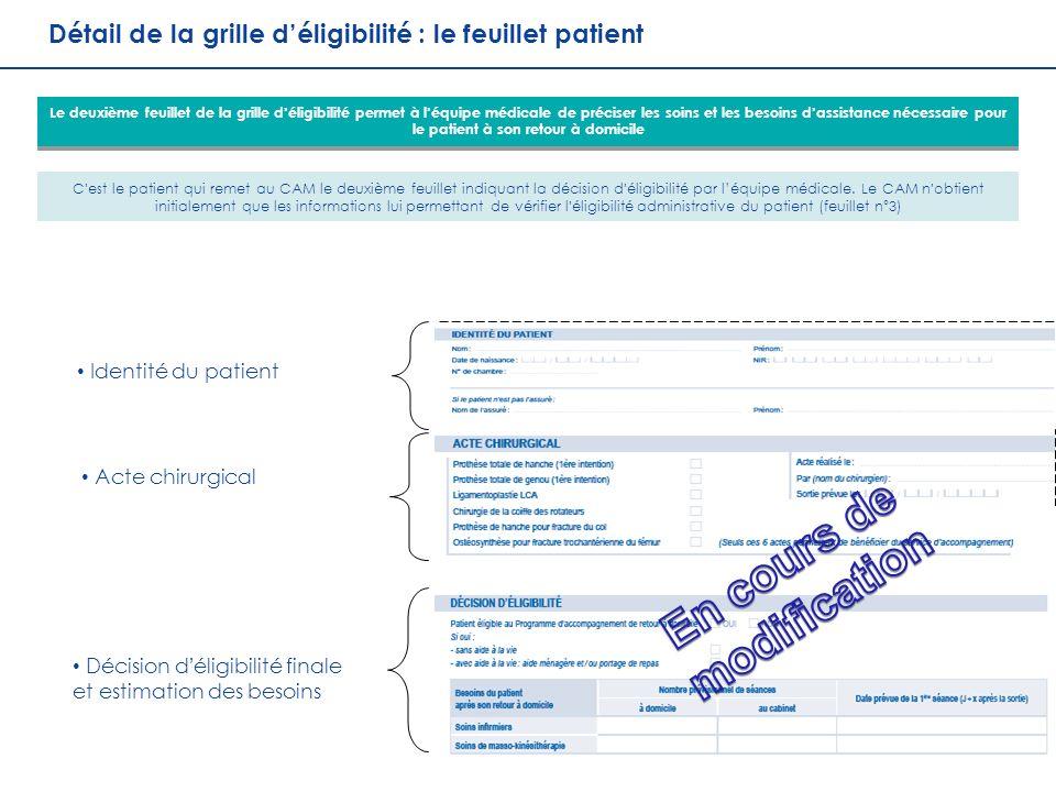 15 DDGOS / DDO Réunion Généralisation PRADO Orthopédie 21 octobre 2013 Détail de la grille déligibilité : le feuillet patient Identité du patient Le d