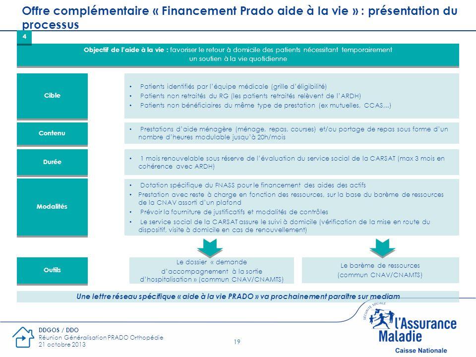 19 DDGOS / DDO Réunion Généralisation PRADO Orthopédie 21 octobre 2013 Offre complémentaire « Financement Prado aide à la vie » : présentation du proc