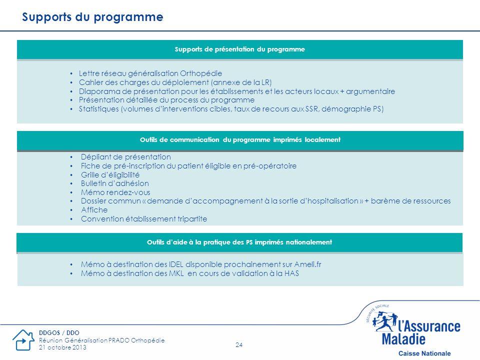 24 DDGOS / DDO Réunion Généralisation PRADO Orthopédie 21 octobre 2013 Supports de présentation du programme Outils de communication du programme impr