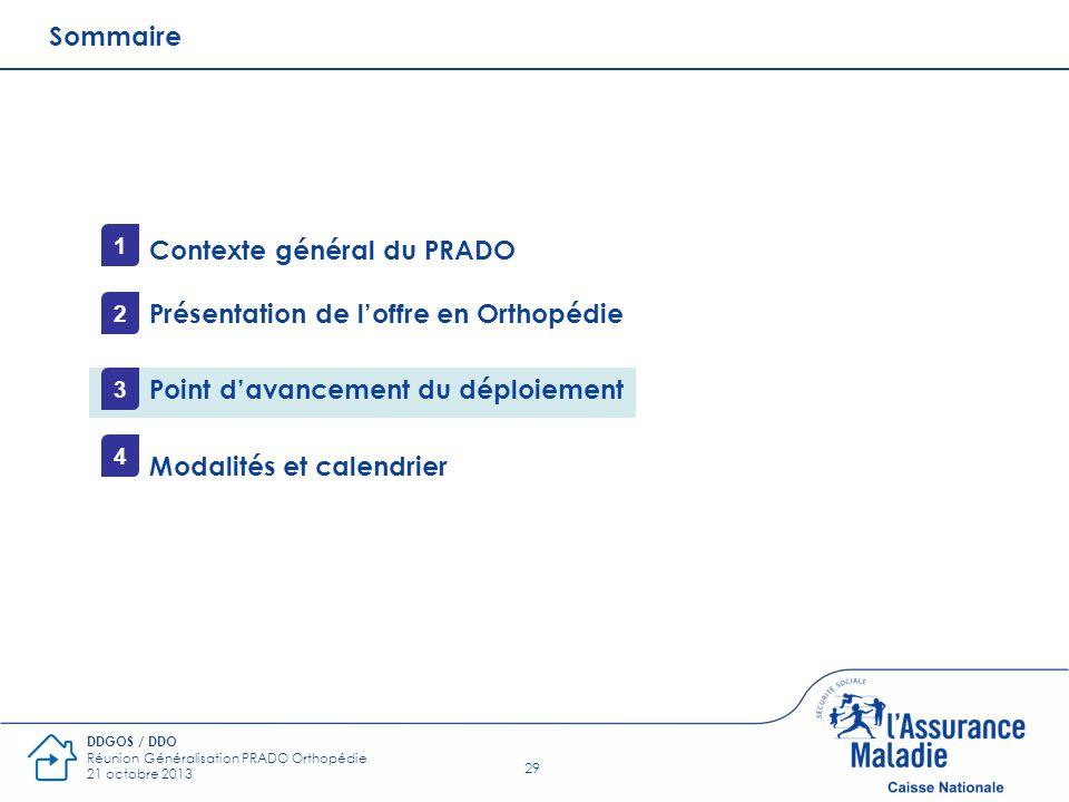 29 DDGOS / DDO Réunion Généralisation PRADO Orthopédie 21 octobre 2013 Sommaire Contexte général du PRADO Présentation de loffre en Orthopédie Point d
