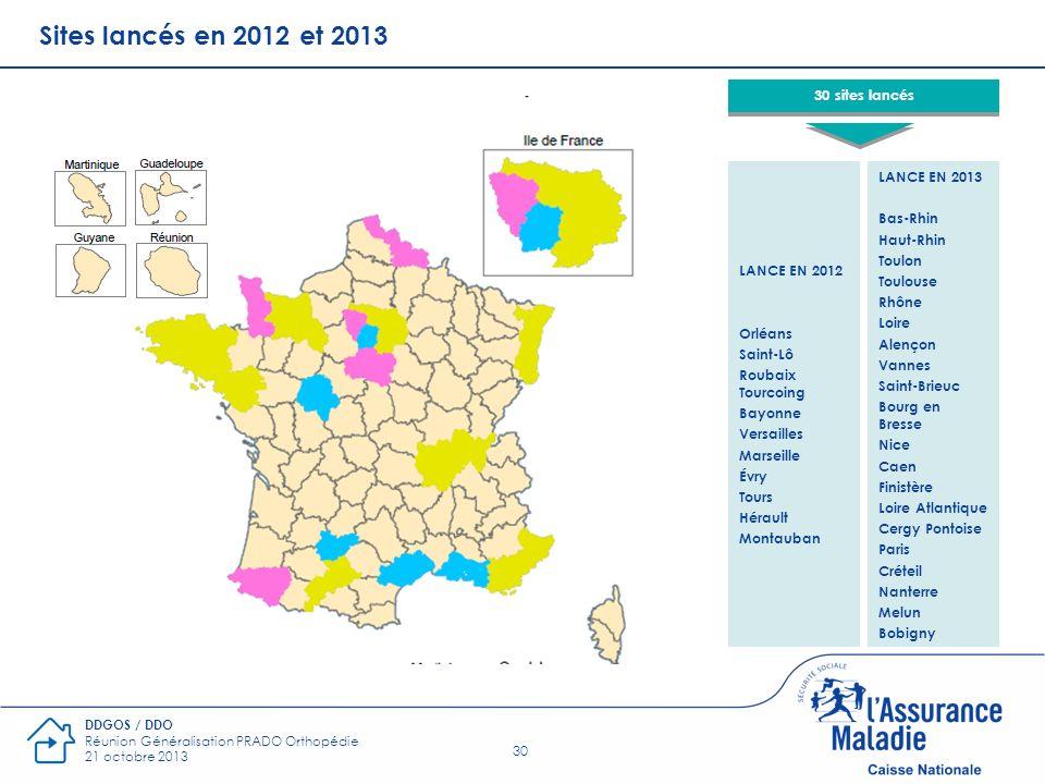 30 DDGOS / DDO Réunion Généralisation PRADO Orthopédie 21 octobre 2013 LANCE EN 2013 Bas-Rhin Haut-Rhin Toulon Toulouse Rhône Loire Alençon Vannes Sai
