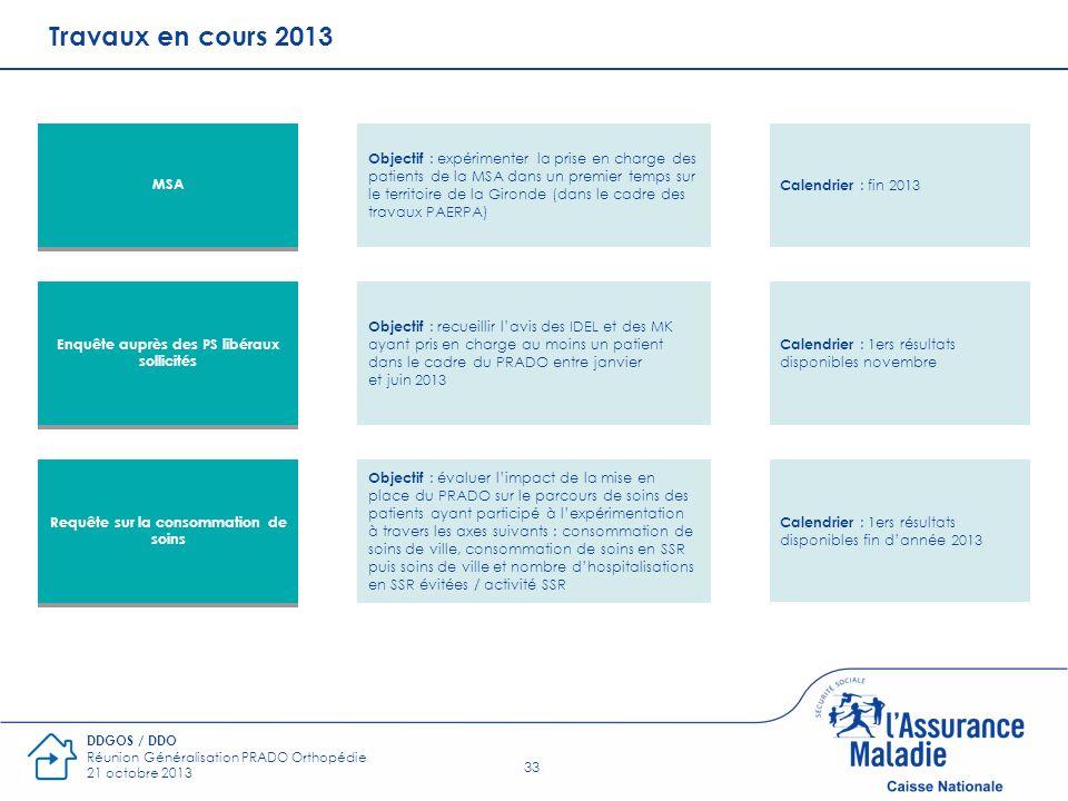 33 DDGOS / DDO Réunion Généralisation PRADO Orthopédie 21 octobre 2013 Travaux en cours 2013 Objectif : recueillir lavis des IDEL et des MK ayant pris