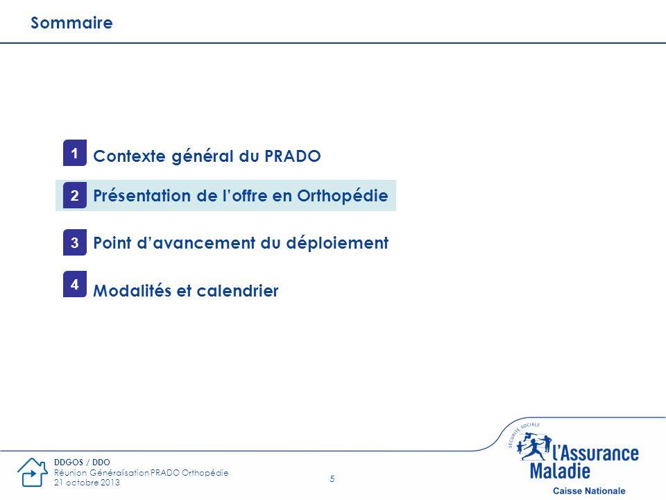 5 DDGOS / DDO Réunion Généralisation PRADO Orthopédie 21 octobre 2013 Sommaire Contexte général du PRADO Présentation de loffre en Orthopédie Point da