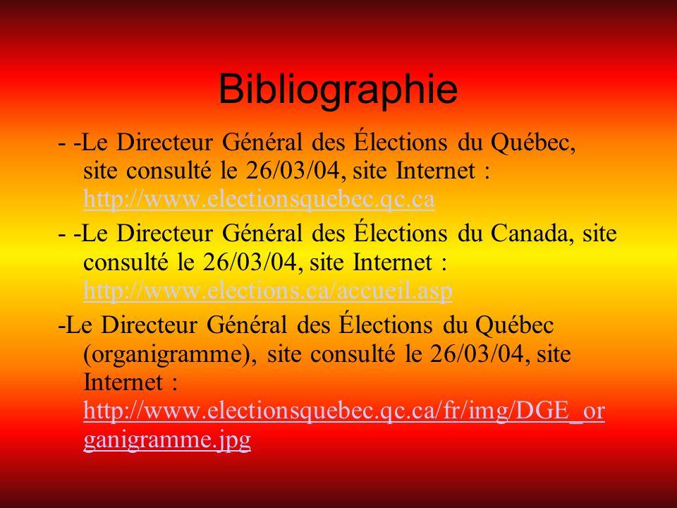 Bibliographie - -Le Directeur Général des Élections du Québec, site consulté le 26/03/04, site Internet : http://www.electionsquebec.qc.ca http://www.electionsquebec.qc.ca - -Le Directeur Général des Élections du Canada, site consulté le 26/03/04, site Internet : http://www.elections.ca/accueil.asp http://www.elections.ca/accueil.asp -Le Directeur Général des Élections du Québec (organigramme), site consulté le 26/03/04, site Internet : http://www.electionsquebec.qc.ca/fr/img/DGE_or ganigramme.jpg http://www.electionsquebec.qc.ca/fr/img/DGE_or ganigramme.jpg