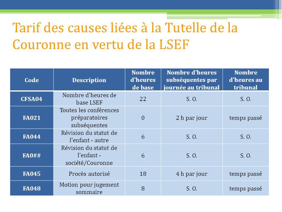 Tarif des causes liées à la Tutelle de la Couronne en vertu de la LSEF CodeDescription Nombre d heures de base Nombre d heures subséquentes par journée au tribunal Nombre d heures au tribunal CFSA04 Nombre d heures de base LSEF 22S.