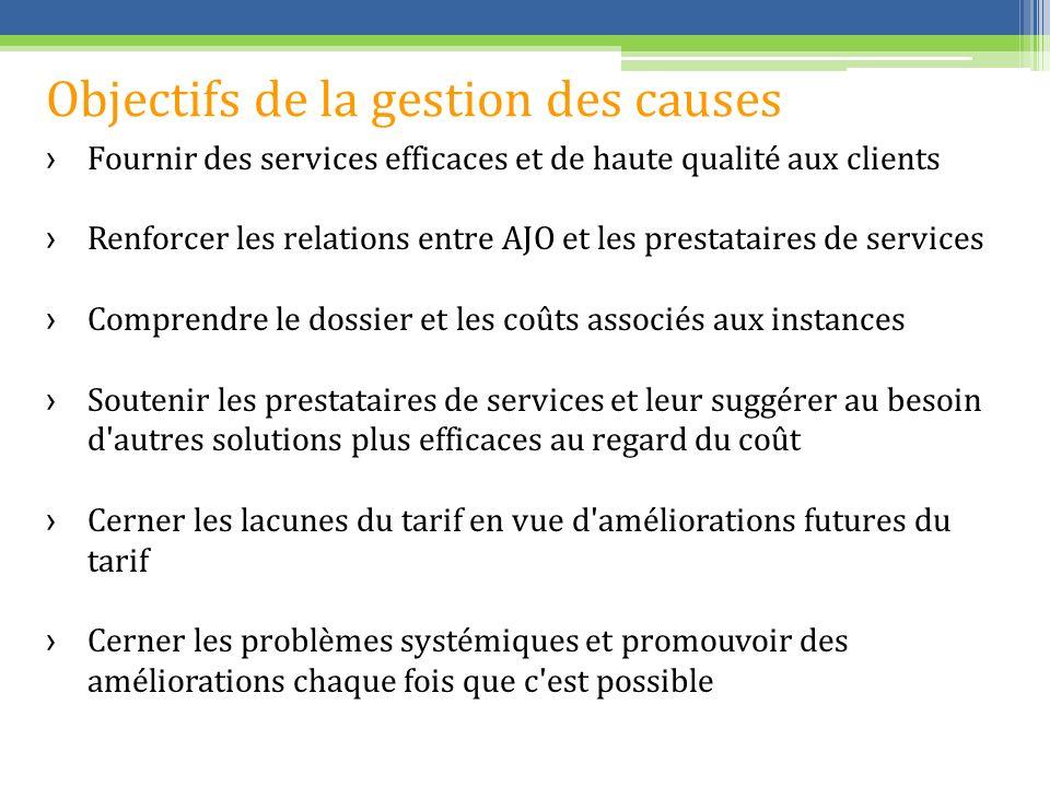 Objectifs de la gestion des causes Fournir des services efficaces et de haute qualité aux clients Renforcer les relations entre AJO et les prestataire
