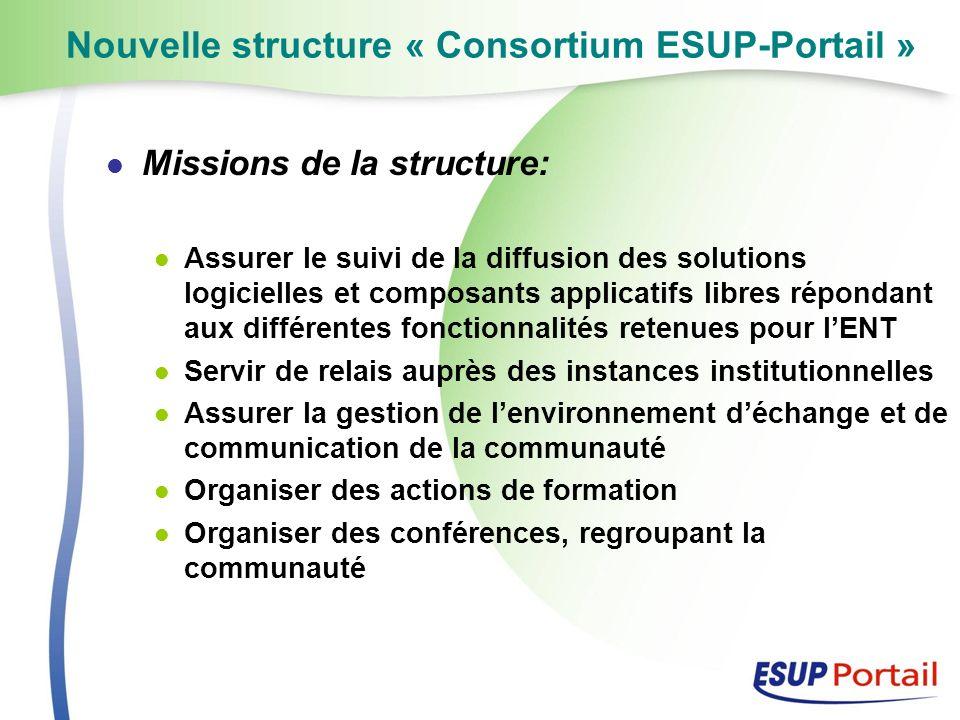 Nouvelle structure « Consortium ESUP-Portail » Missions de la structure: Coordonner les actions de veille technologique Promouvoir les développements réalisés dans le cadre ESUP-Portail auprès des différentes communautés concernées par lutilisation de solutions libres Représenter la communauté française dans les grands consortiums internationaux en lien avec les technologies et outils utilisés