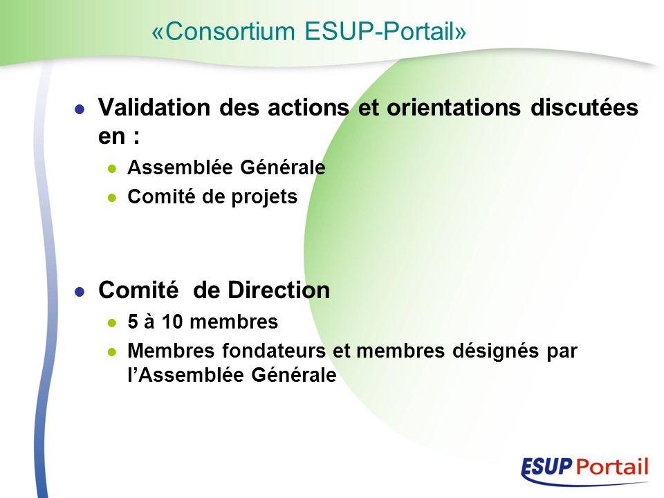 «Consortium ESUP-Portail» Validation des actions et orientations discutées en : Assemblée Générale Comité de projets Comité de Direction 5 à 10 membres Membres fondateurs et membres désignés par lAssemblée Générale