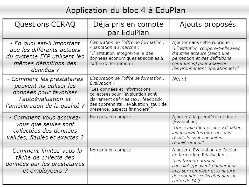 Application du bloc 4 à EduPlan Questions CERAQDéjà pris en compte par EduPlan Ajouts proposés - En quoi est-il important que les différents acteurs du système EFP utilisent les mêmes définitions des données .