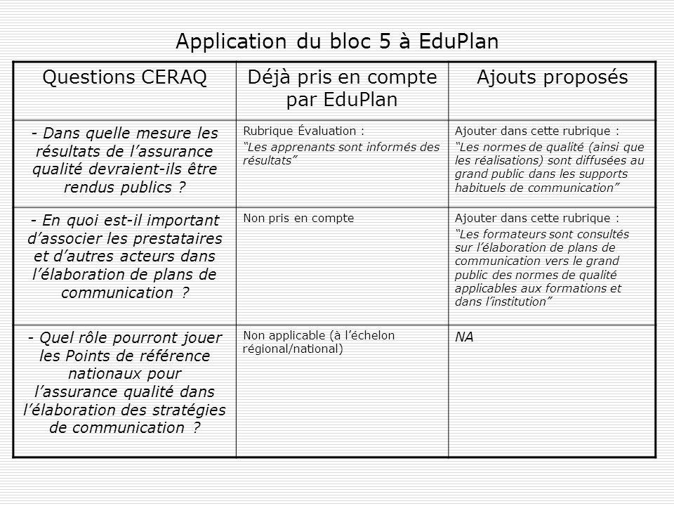 Application du bloc 5 à EduPlan Questions CERAQDéjà pris en compte par EduPlan Ajouts proposés - Dans quelle mesure les résultats de lassurance qualité devraient-ils être rendus publics .