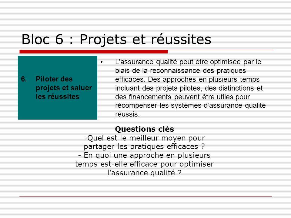 Bloc 6 : Projets et réussites 6.