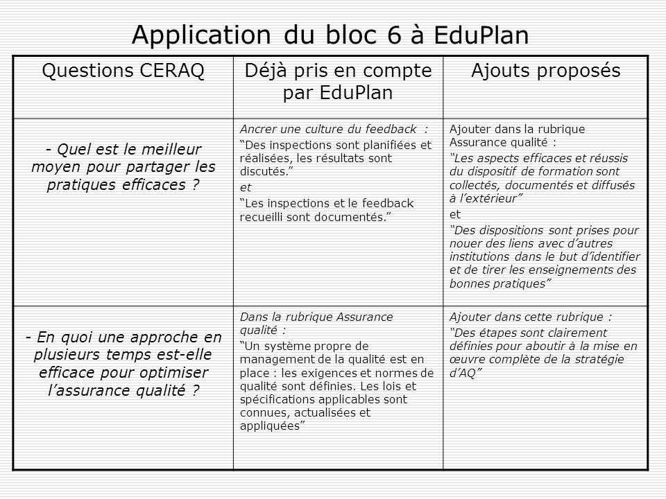 Application du bloc 6 à EduPlan Questions CERAQDéjà pris en compte par EduPlan Ajouts proposés - Quel est le meilleur moyen pour partager les pratiques efficaces .