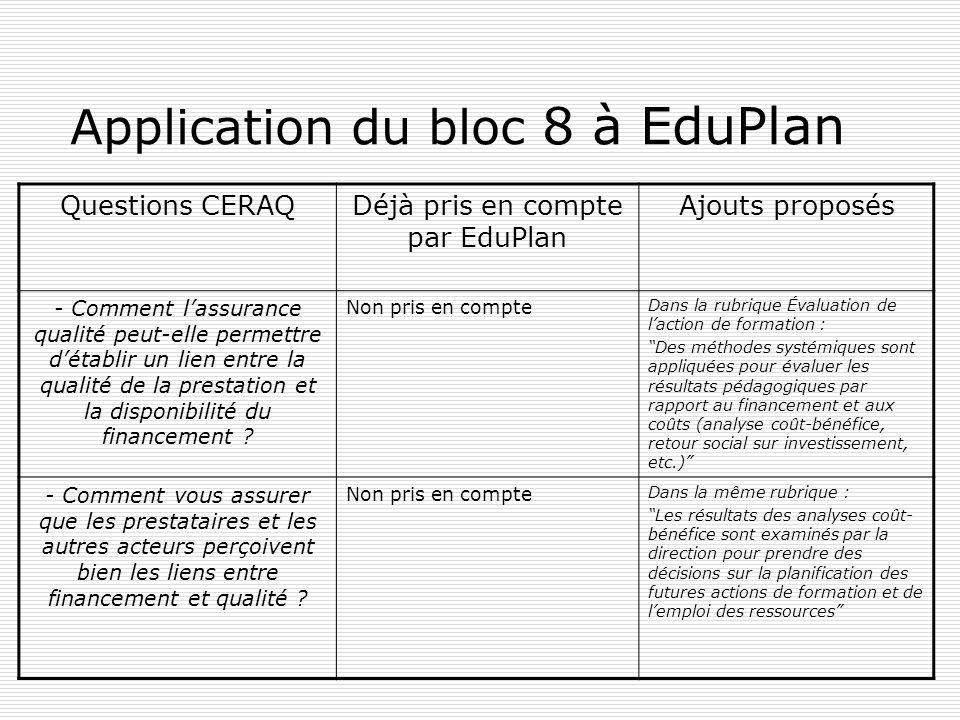 Application du bloc 8 à EduPlan Questions CERAQDéjà pris en compte par EduPlan Ajouts proposés - Comment lassurance qualité peut-elle permettre détablir un lien entre la qualité de la prestation et la disponibilité du financement .