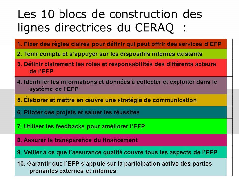 Les 10 blocs de construction des lignes directrices du CERAQ : 1.