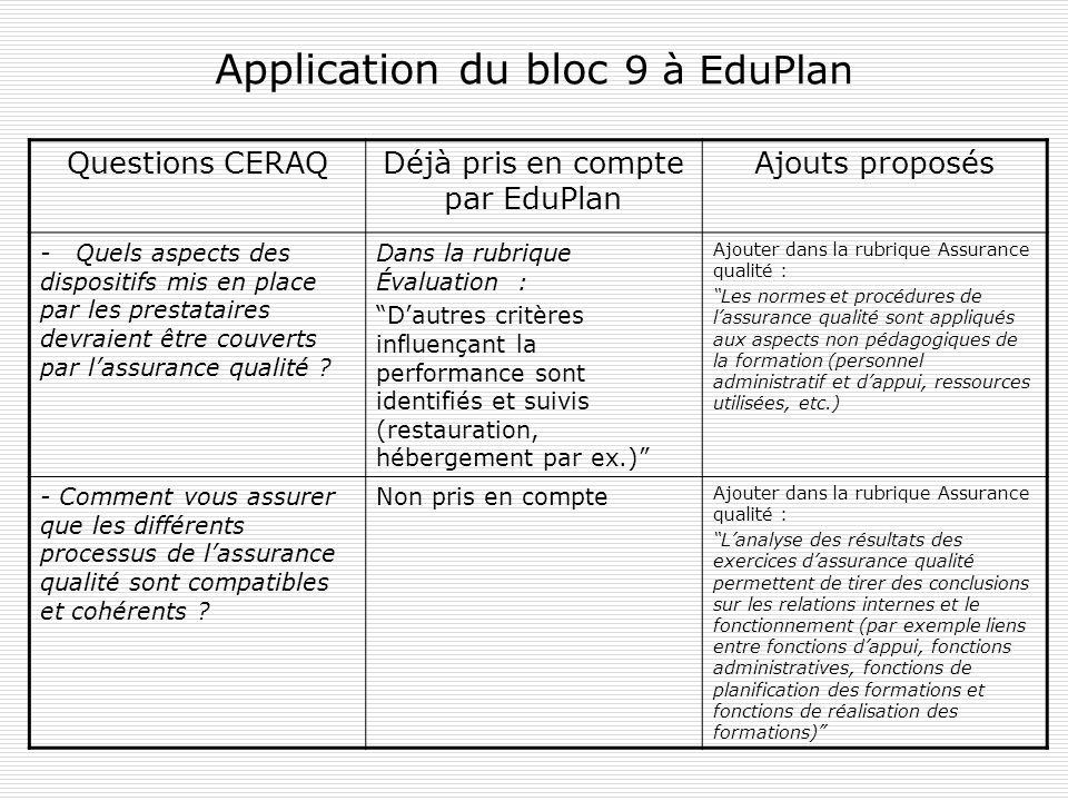 Application du bloc 9 à EduPlan Questions CERAQDéjà pris en compte par EduPlan Ajouts proposés - Quels aspects des dispositifs mis en place par les prestataires devraient être couverts par lassurance qualité .