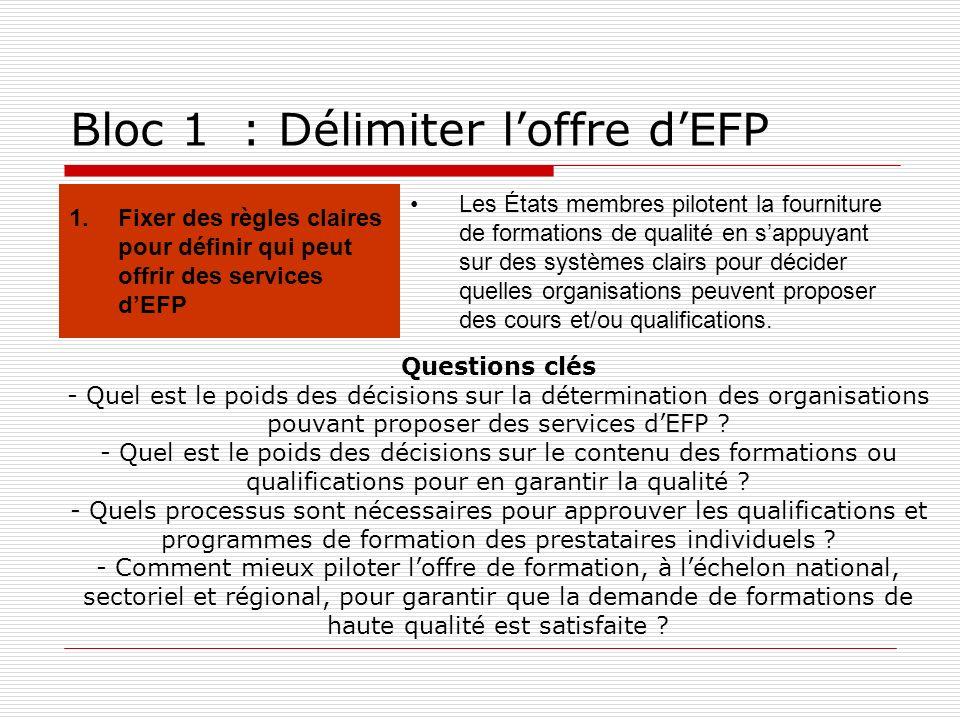 Bloc 1 : Délimiter loffre dEFP 1.