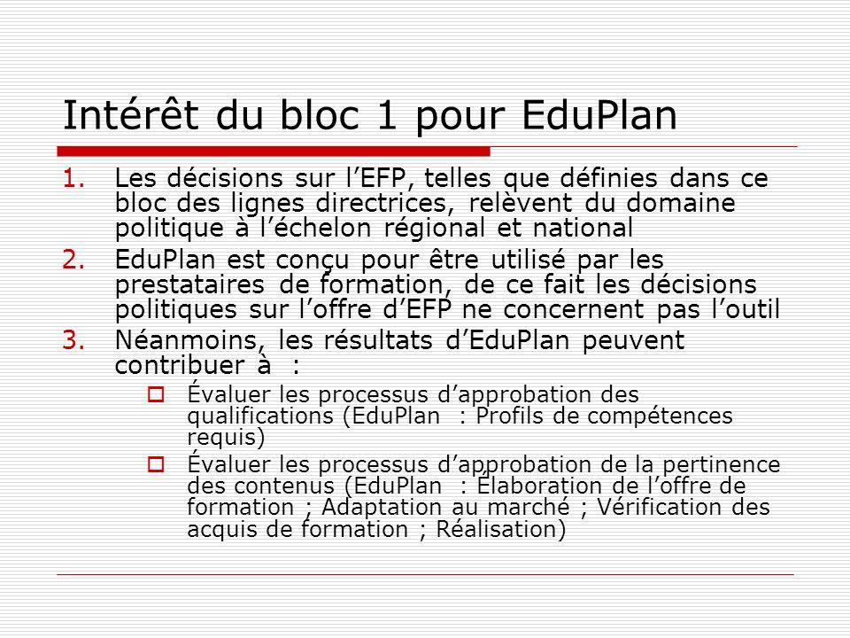 Intérêt du bloc 1 pour EduPlan 1.Les décisions sur lEFP, telles que définies dans ce bloc des lignes directrices, relèvent du domaine politique à léchelon régional et national 2.EduPlan est conçu pour être utilisé par les prestataires de formation, de ce fait les décisions politiques sur loffre dEFP ne concernent pas loutil 3.Néanmoins, les résultats dEduPlan peuvent contribuer à : Évaluer les processus dapprobation des qualifications (EduPlan : Profils de compétences requis) Évaluer les processus dapprobation de la pertinence des contenus (EduPlan : Élaboration de loffre de formation ; Adaptation au marché ; Vérification des acquis de formation ; Réalisation)