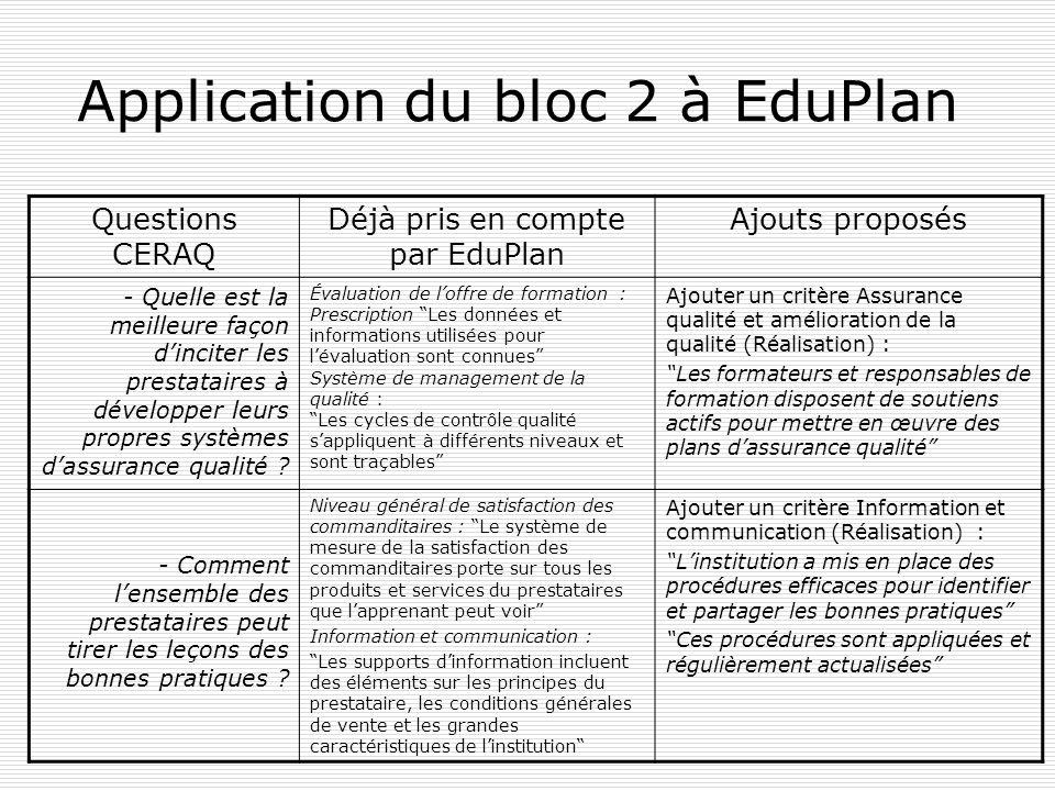 Application du bloc 2 à EduPlan Questions CERAQ Déjà pris en compte par EduPlan Ajouts proposés - Quelle est la meilleure façon dinciter les prestataires à développer leurs propres systèmes dassurance qualité .