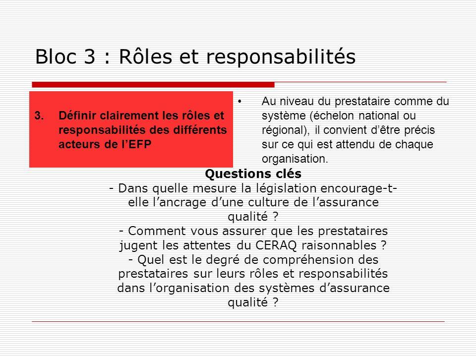 Bloc 3 : Rôles et responsabilités 3.