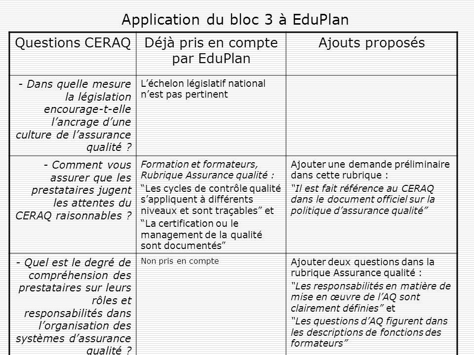 Application du bloc 3 à EduPlan Questions CERAQDéjà pris en compte par EduPlan Ajouts proposés - Dans quelle mesure la législation encourage-t-elle lancrage dune culture de lassurance qualité .