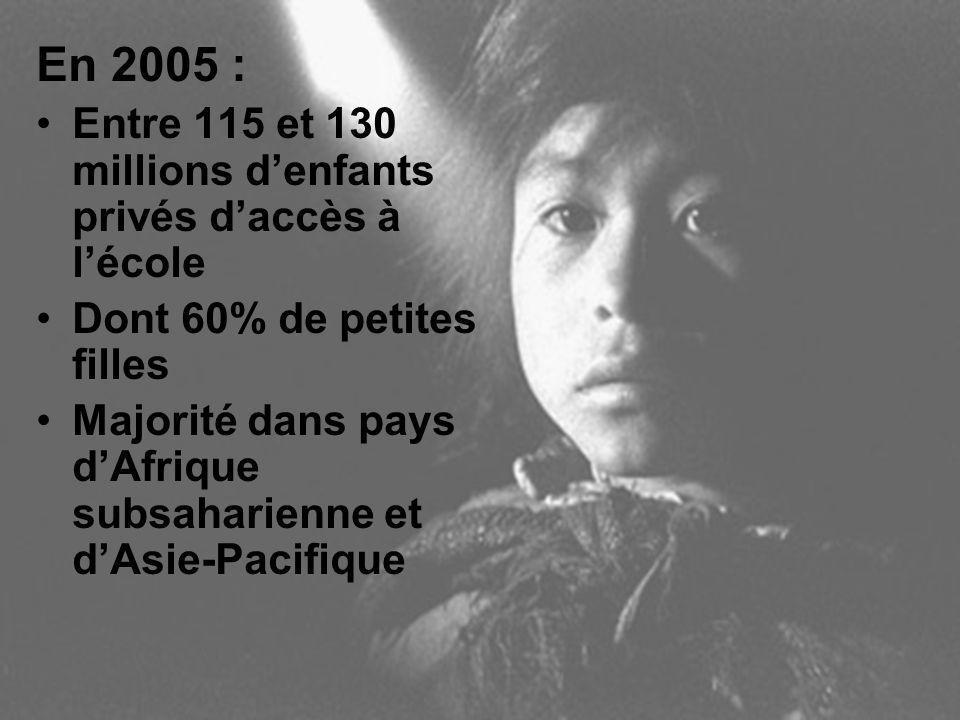 En 2005 : Entre 115 et 130 millions denfants privés daccès à lécole Dont 60% de petites filles Majorité dans pays dAfrique subsaharienne et dAsie-Pacifique