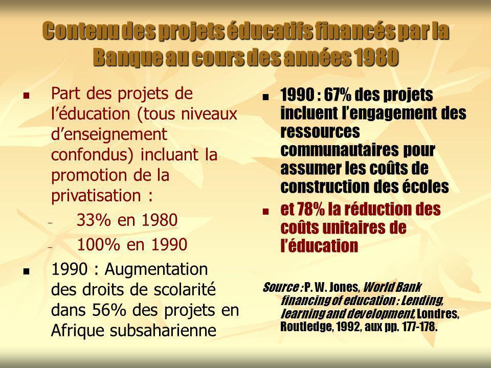 Contenu des projets éducatifs financés par la Banque au cours des années 1980 Part des projets de léducation (tous niveaux denseignement confondus) incluant la promotion de la privatisation : - 33% en 1980 - 100% en 1990 1990 : Augmentation des droits de scolarité dans 56% des projets en Afrique subsaharienne 1990 : 67% des projets incluent lengagement des ressources communautaires pour assumer les coûts de construction des écoles et 78% la réduction des coûts unitaires de léducation Source : P.