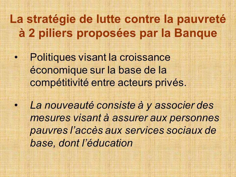 La stratégie de lutte contre la pauvreté à 2 piliers proposées par la Banque Politiques visant la croissance économique sur la base de la compétitivité entre acteurs privés.