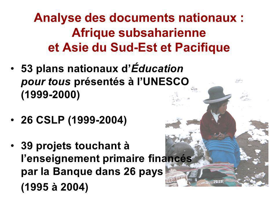 Analyse des documents nationaux : Afrique subsaharienne et Asie du Sud-Est et Pacifique 53 plans nationaux dÉducation pour tous présentés à lUNESCO (1999-2000) 26 CSLP (1999-2004) 39 projets touchant à lenseignement primaire financés par la Banque dans 26 pays (1995 à 2004)