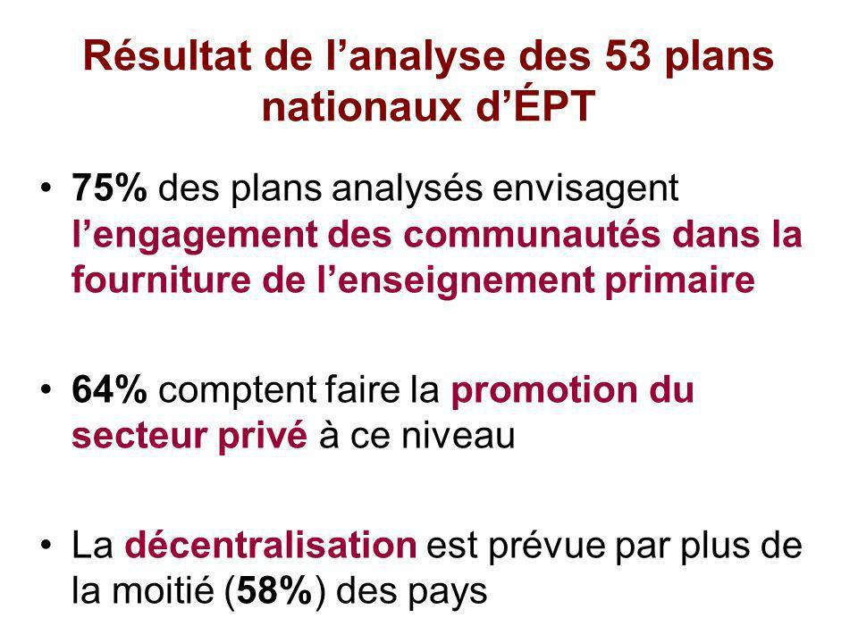 Résultat de lanalyse des 53 plans nationaux dÉPT 75% des plans analysés envisagent lengagement des communautés dans la fourniture de lenseignement primaire 64% comptent faire la promotion du secteur privé à ce niveau La décentralisation est prévue par plus de la moitié (58%) des pays